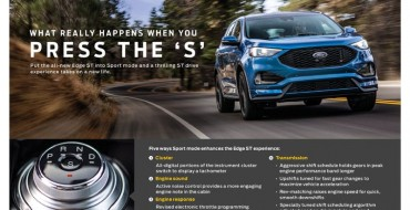 2019 Ford Edge ST Gets Rad Sport Mode, Advanced Co-Pilot360 Safety Suite