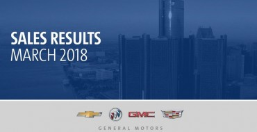 All GM Brands Show Strong Growth in March as Total Sales Jump 16%