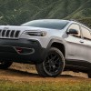 Jeep Cherokee Manages to Outsell Jeep Wrangler in August