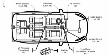Apple Wants to Replace Your Car Key Fob with an iPhone