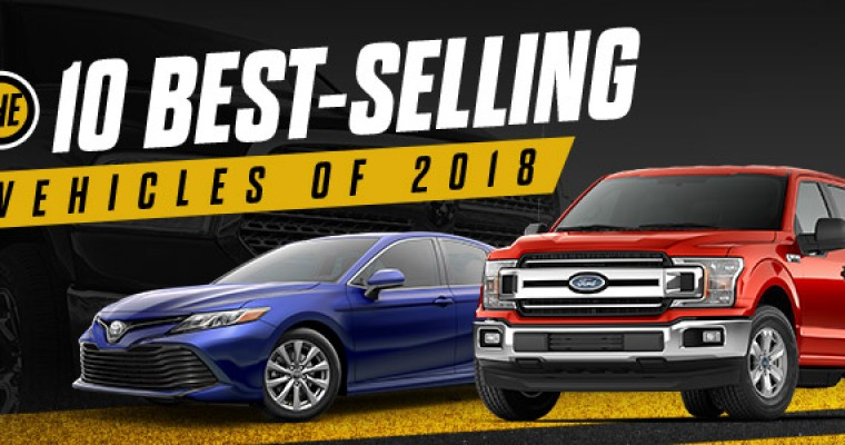 Infographic The 10 Best Selling Vehicles Of 2018 The News Wheel