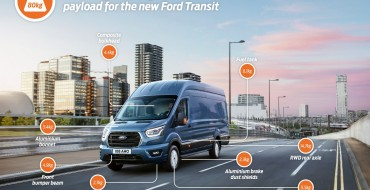 Ford Turned to the Stars to Help New Ford Transit Lose Weight