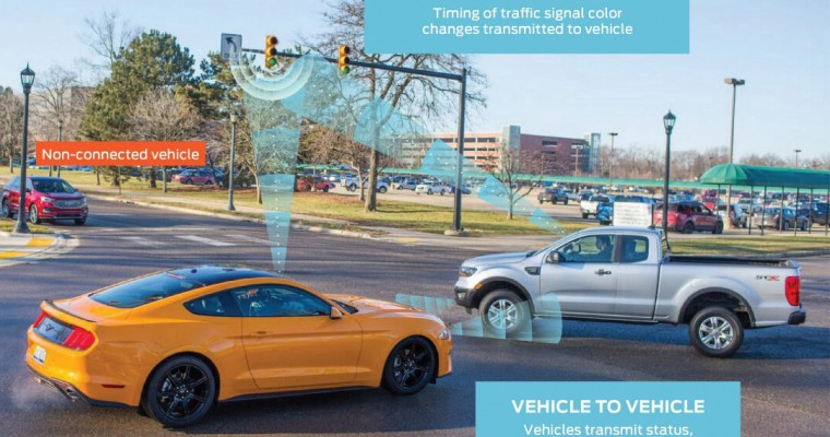 Ford Shows Off New C-V2X Technologies at ITS America
