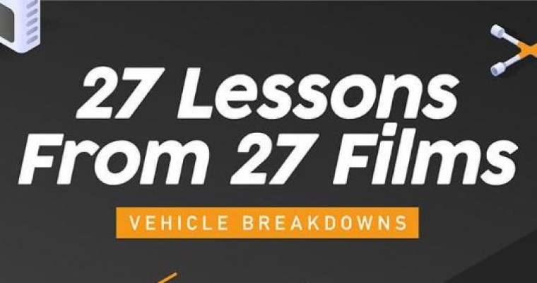Infographic: Vehicle Breakdown Lessons From Movies