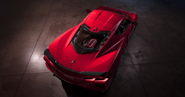 2020 Corvette Prices are Getting Out of Hand Online