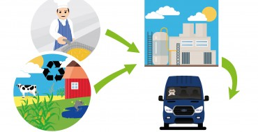 Ford Transit Uses Hydrotreated Vegetable Oil in Europe