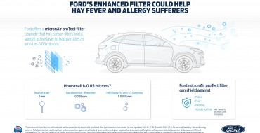 Ford Says New Air Filter Can Protect Against Coronavirus