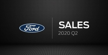 Ford Gains Market Share in Q2 2020 Sales