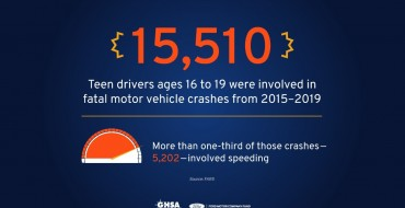 Ford, GHSA Report: Speeding Key in Teen Driving Deaths