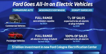 Ford Promises Fully Electric Lineup in Europe by 2030