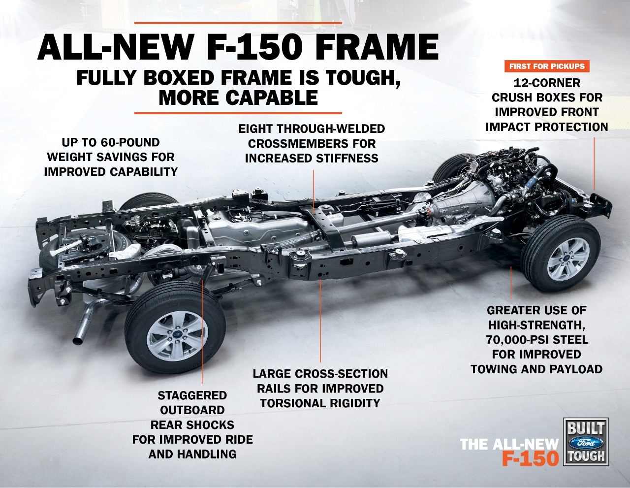 f 150 frame diagram 2015 ford f 150 frame creates better performance the news wheel  2015 ford f 150 frame creates better