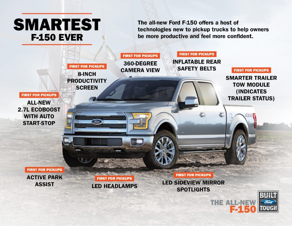 The Smartest Ford F-150 Ever