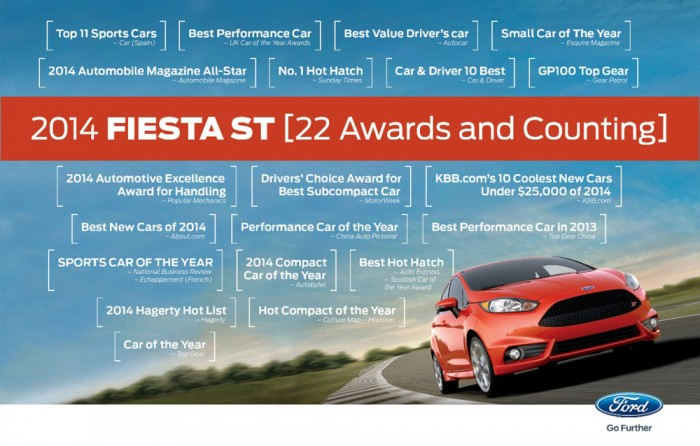 Ford Fiesta ST Awards