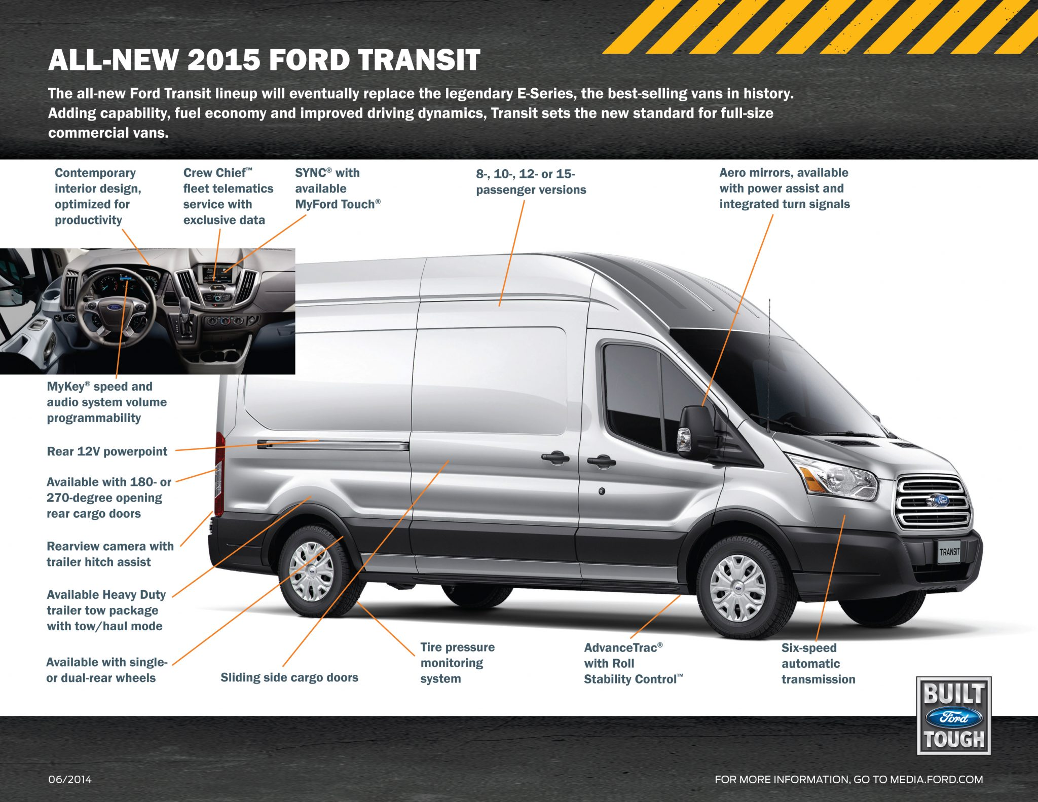 2015 Ford Transit is Best-in-Class in a Ton of Ways - The ...