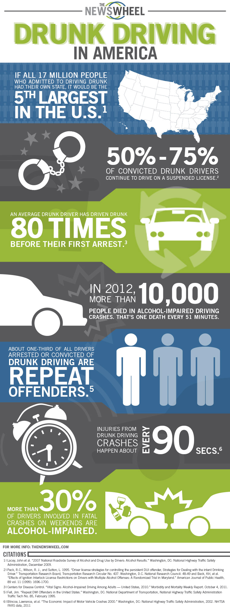 Drinking And Driving Statistics In Tennessee