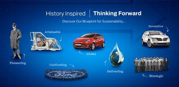 annual Ford Sustainability Report