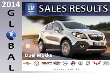 2.5 Million GM Vehicles Sold Around the World in Second Quarter