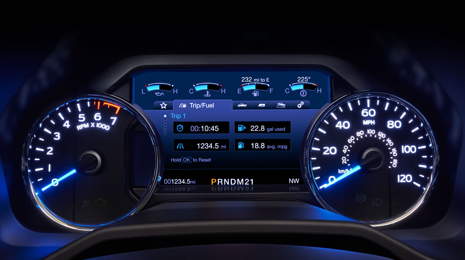 did ford confirm 2015 f150 mpg with a clever easter egg