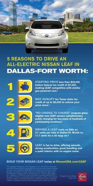 five reasons to drive a LEAF