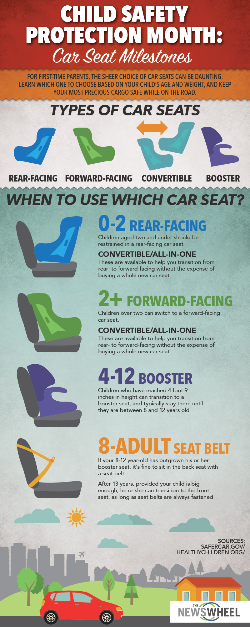 Child Safety Protection Month Car Seat Milestones Infographic