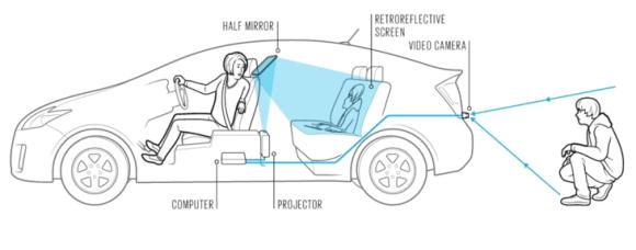 transparent car