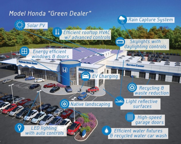The Japanese automaker has released a 93-page Honda Green Dealer Guide for all US auto dealerships