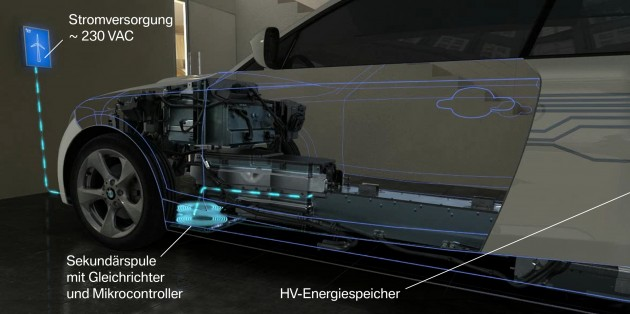 BMW's Latest Technology at CES Inductive EV Charging Cross Section