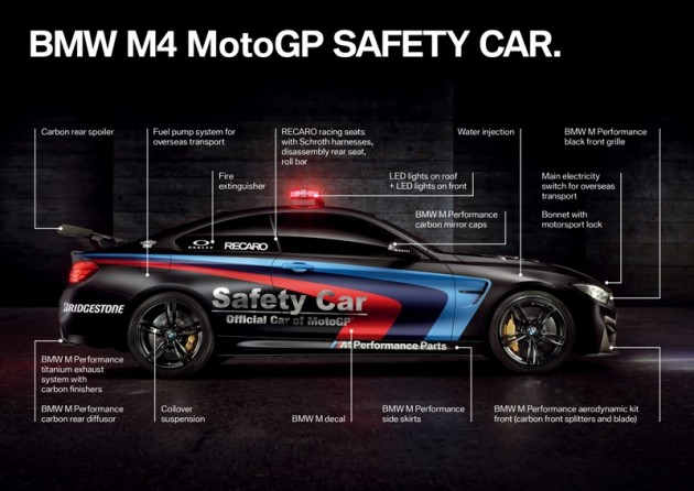 black BMW M4 MotoGP Safety Coupe schematics diagram