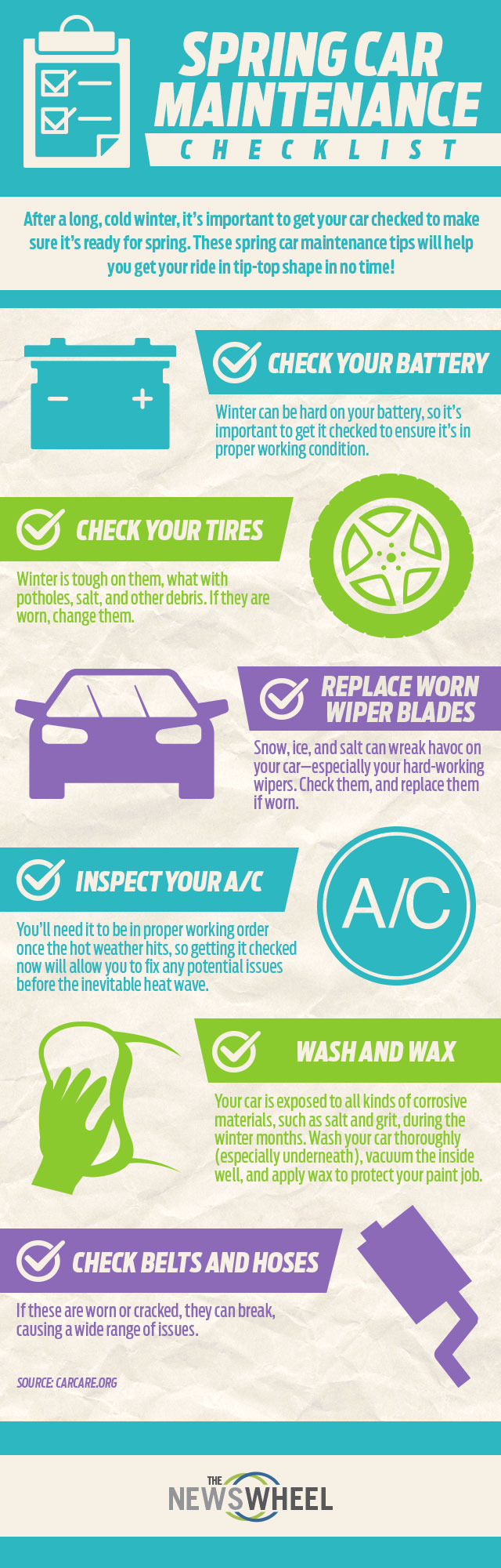 Spring car maintenance infographic