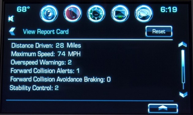 The 2016 Chevy Malibu's Teen Driver System report card