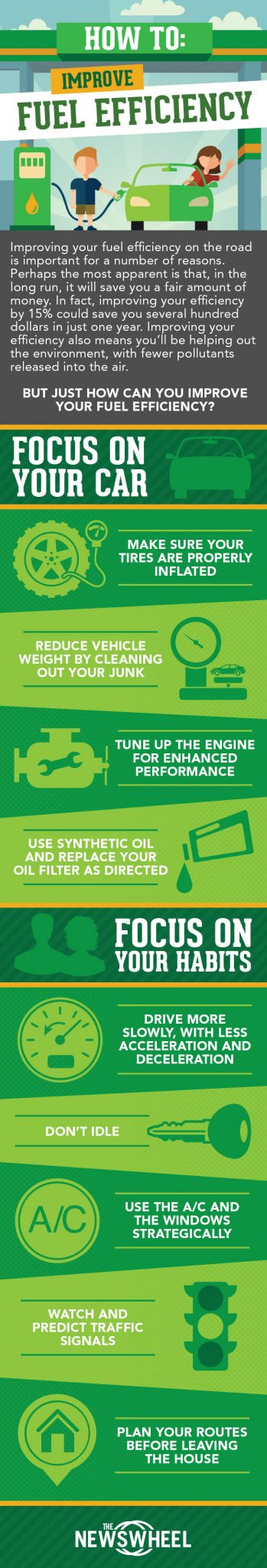 how to improve your fuel efficiency - fuel efficiency infographic