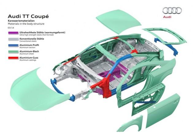 2016 Audi TT Safety