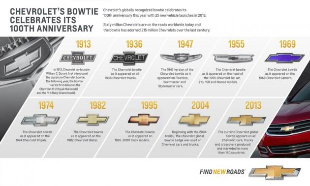 Chevrolet-Bowtie-Evolution-medium (1)