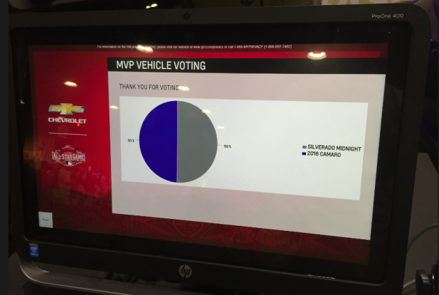 Chevrolet MVP All-Star voting