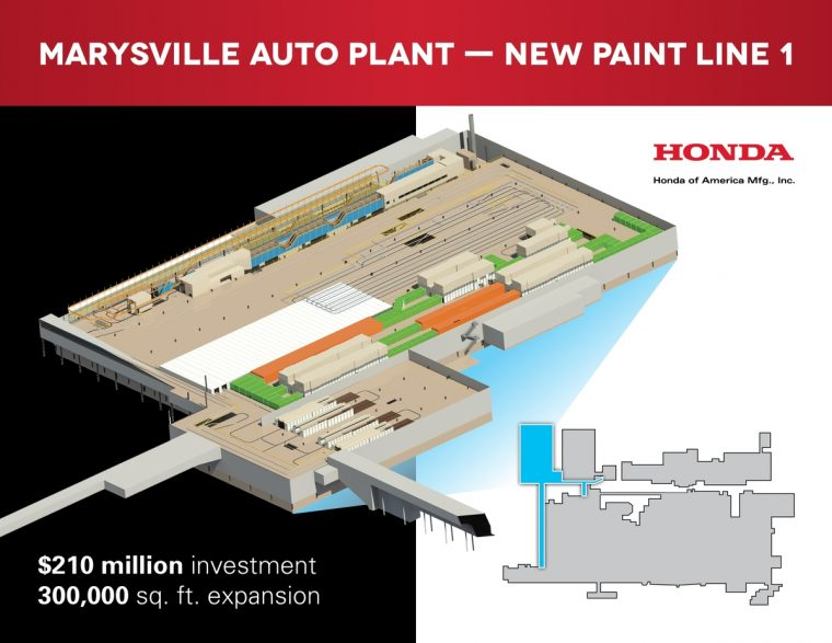 Building layout for the new Paint Line at the Marysville Auto Pl