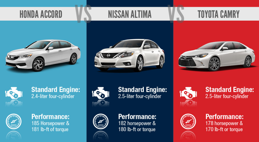 infographic honda accord vs nissan altima vs toyota camry. Black Bedroom Furniture Sets. Home Design Ideas