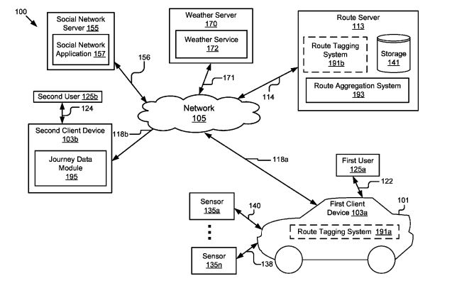 Toyota Patent Tagging Routes