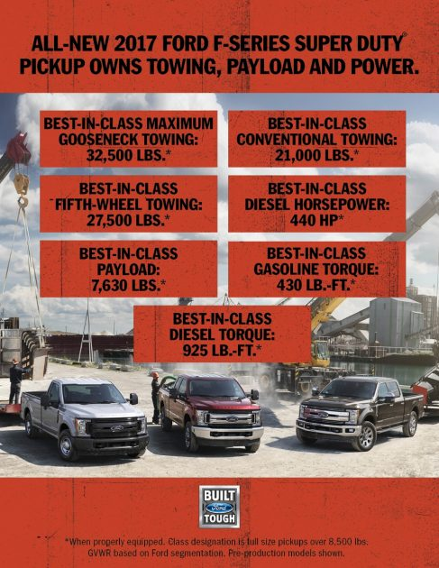 2017 F Series Super Duty Infographic