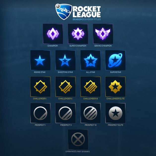 Rocket League Ranks