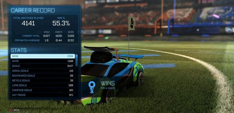 Rocket League Stats