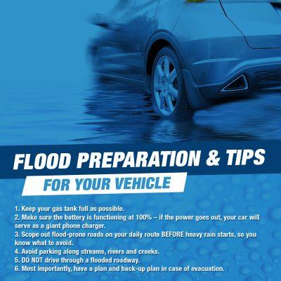 flood damaged car infographic