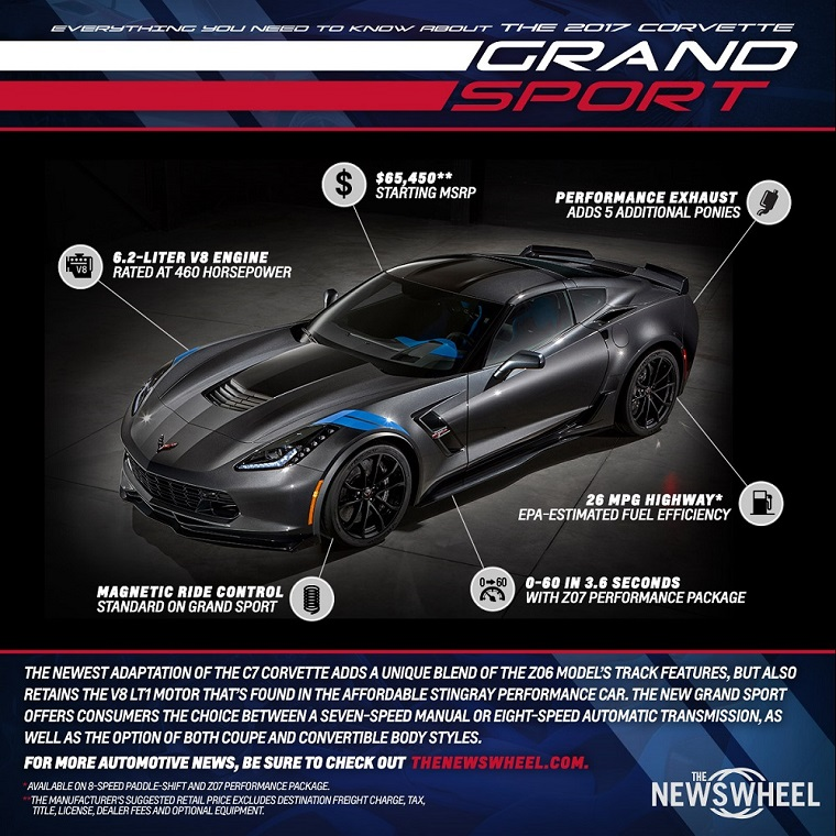 This new infographic shows important information about the 2017 Corvette Grand Sport