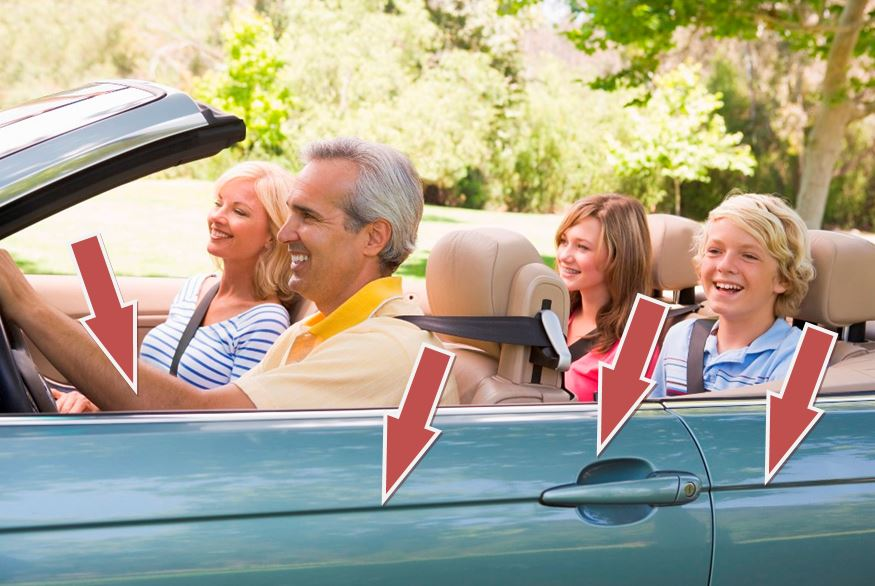 family riding together in convertible staying healthy together by exercising