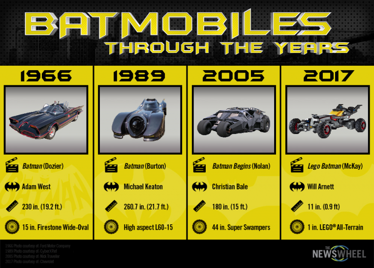 The Lego Batman Batmobile has some significant changes!