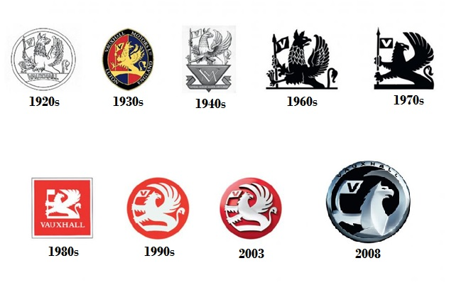 Vauxhall logo design evolution history