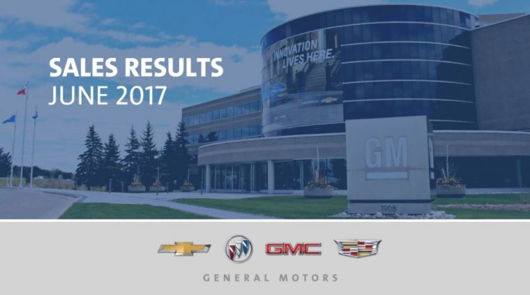 General Motors June Sales Graphic