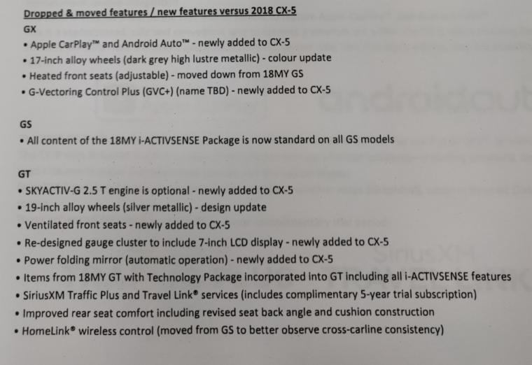 CX-5 document feature updates