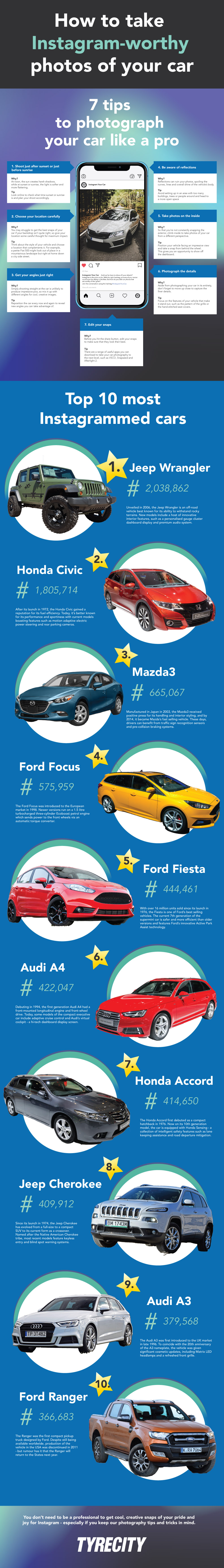 infographic instagram cars