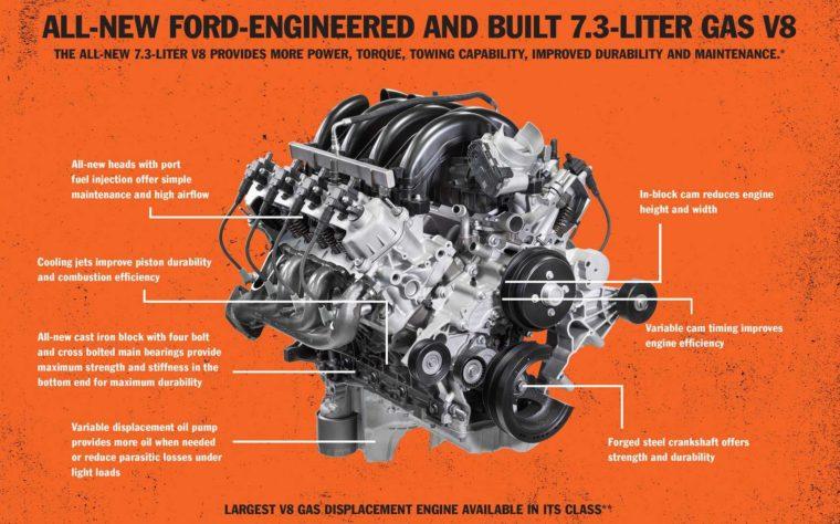 2020 Ford 7.3-liter V8 infographic