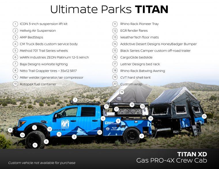 Ultimate Parks TITAN